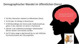 Daten Demographischer Wandel im öffentlichen Dienst Führungskräftenachwuchs Personalbindung Dindorf